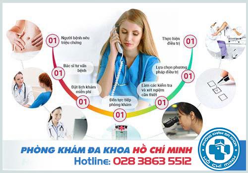Quy trình khám phá thai chuyên nghiệp, an toàn tại Đa khoa Đại Đông
