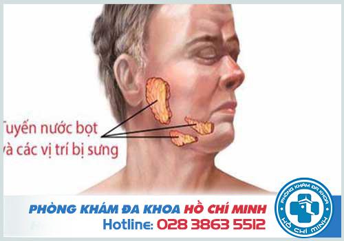 Triệu chứng của viêm tinh hoàn ở nam giới